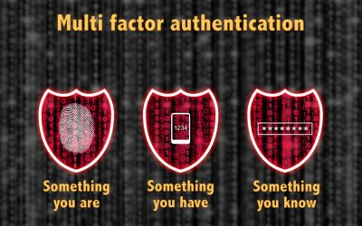 Be Protected with MFA