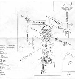 how to adjust carb 05 vulcan 800 kawasaki vulcan forum vulcan forums [ 1124 x 946 Pixel ]