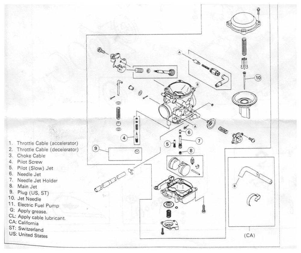 medium resolution of how to adjust carb 05 vulcan 800 kawasaki vulcan forum vulcan forums
