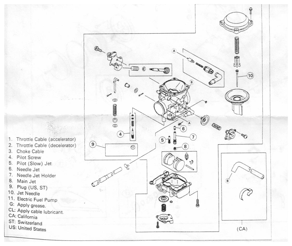 hight resolution of how to adjust carb 05 vulcan 800 kawasaki vulcan forum vulcan forums