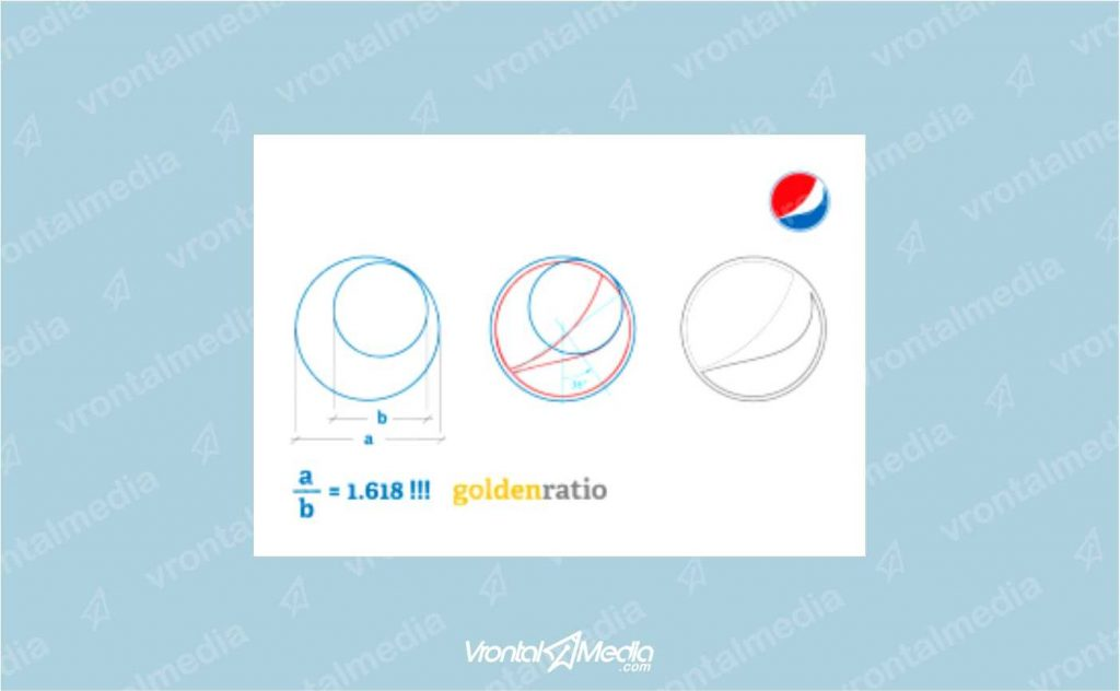 Logo Golden Ratio Pepsi