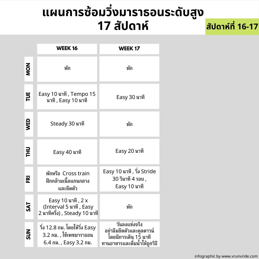 advance marathon running plan 17weeks