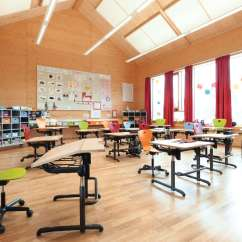 Ergonomic Furniture In The Classroom World Market Butterfly Chair Vs School For Living Space