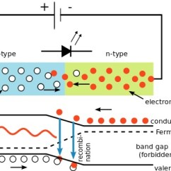 Physics Energy Flow Diagram 1997 Nissan Maxima Radio Wiring Mainpage:nuclear:summer2014:ledspectrum - Cua_phy