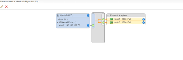 vSwitch NIC Teaming and Network Failure Detection Policies  