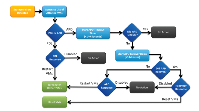 VMCP-workflow.png