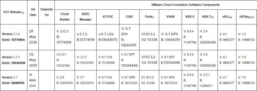 vcf-build-corelation.JPG