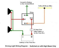 Driving Light Wiring with Auto Hi-Beam ON - 101