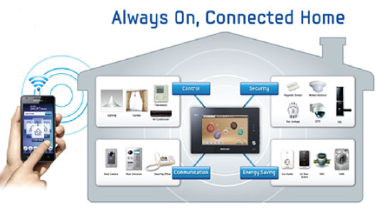 Home Air Conditioner Wiring Color Home Automation Networking Systems
