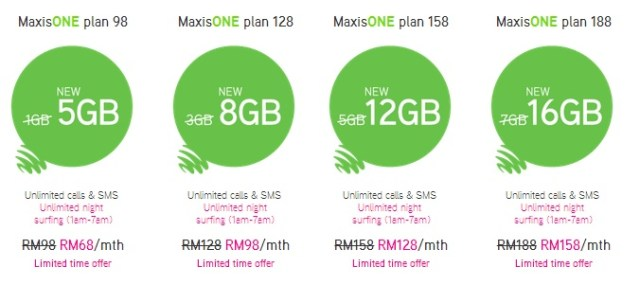 Maxis OnePlan to East Malaysian