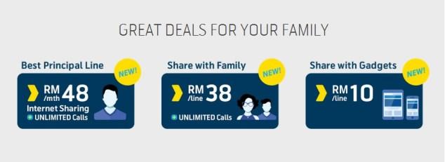 Digi Family Plan_2