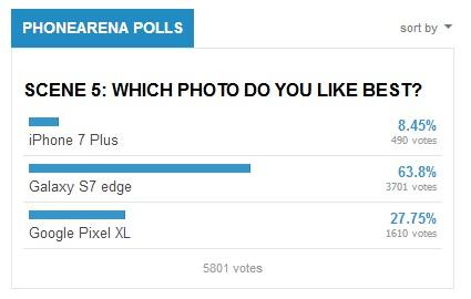 fight-4-poll-result