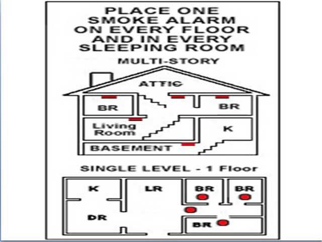 Fairfax Fire Department Safety Tips
