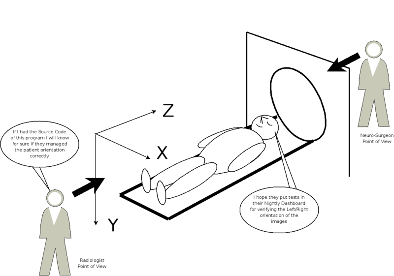 Mri Machine Diagram
