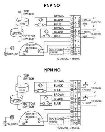 Pneumatic Limit Switch Diagram : 30 Wiring Diagram Images