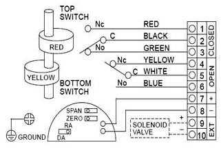 How Valve Limit Switch Diagram : 30 Wiring Diagram Images