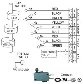 Limit Switch Wiring Diagram Honeywell Fan Limit Switch