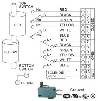 Garage Door Opener Motor Wiring Diagram, Garage, Free