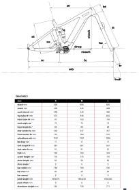 L'ensemble aboutit donc à une certaine conception géométrique : empattement avant relativement long et bases relativement courtes, reach dans la bonne tendance All Mountain & Enduro du moment. Plateforme BMC Trailfox AMP disponible en 3 tailles.