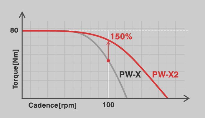 pw-x2_pict_001