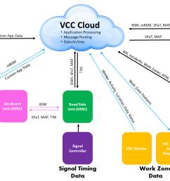 vcc cloud [ 1280 x 720 Pixel ]