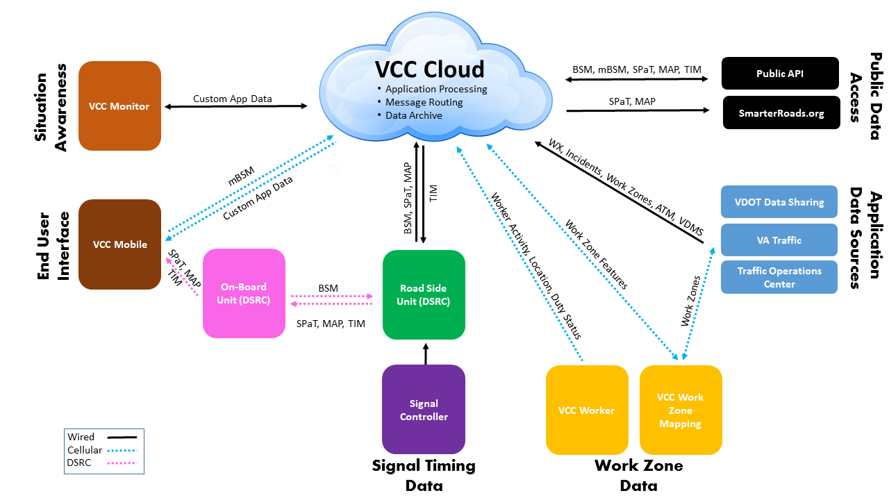 hight resolution of vcc cloud