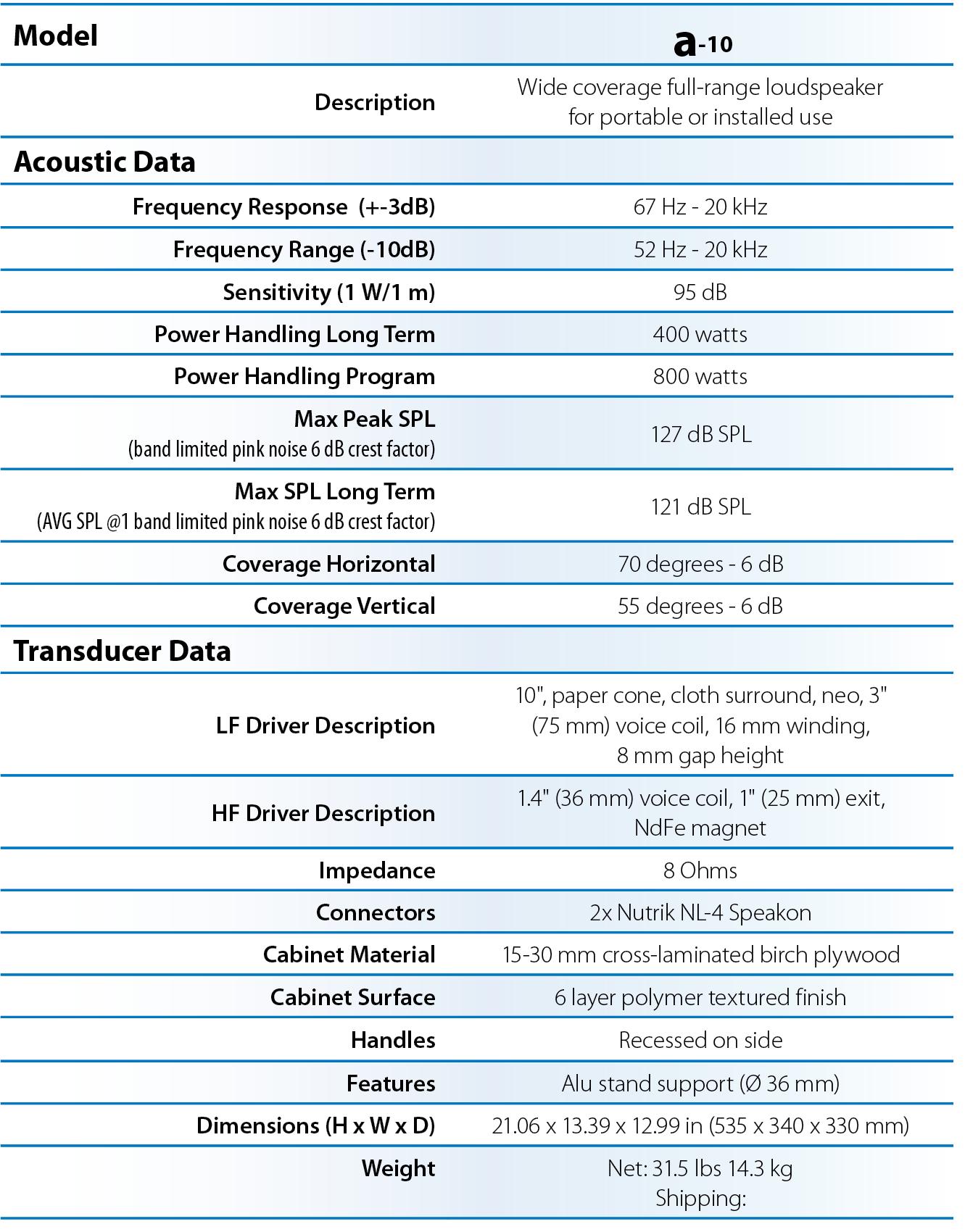 vue-a10-full-datasheet-05