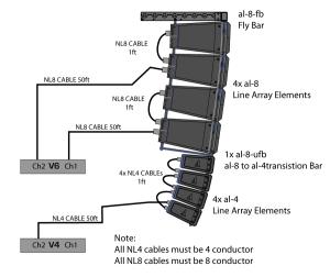 al8 Line Array System — VUE Audiotechnik