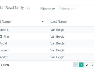 Dynamic Tree Table Component For Vue - Ads Table Tree-min