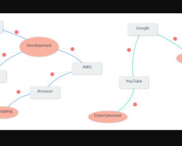 SVG Diagram Component For Vue.js