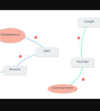 Google Charts Plugin For Vue js - Vue js Script