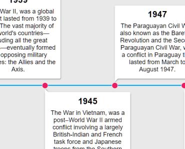 Simple Horizontal Timeline Component