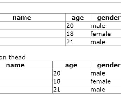 Vue 2 0 Data Table Component - Vue js Script