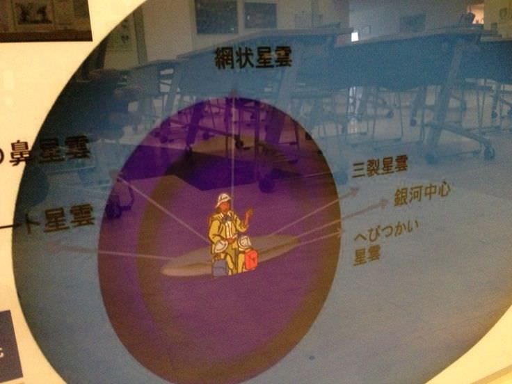 a Research to Center for Astronomy - Ibaraki University-9