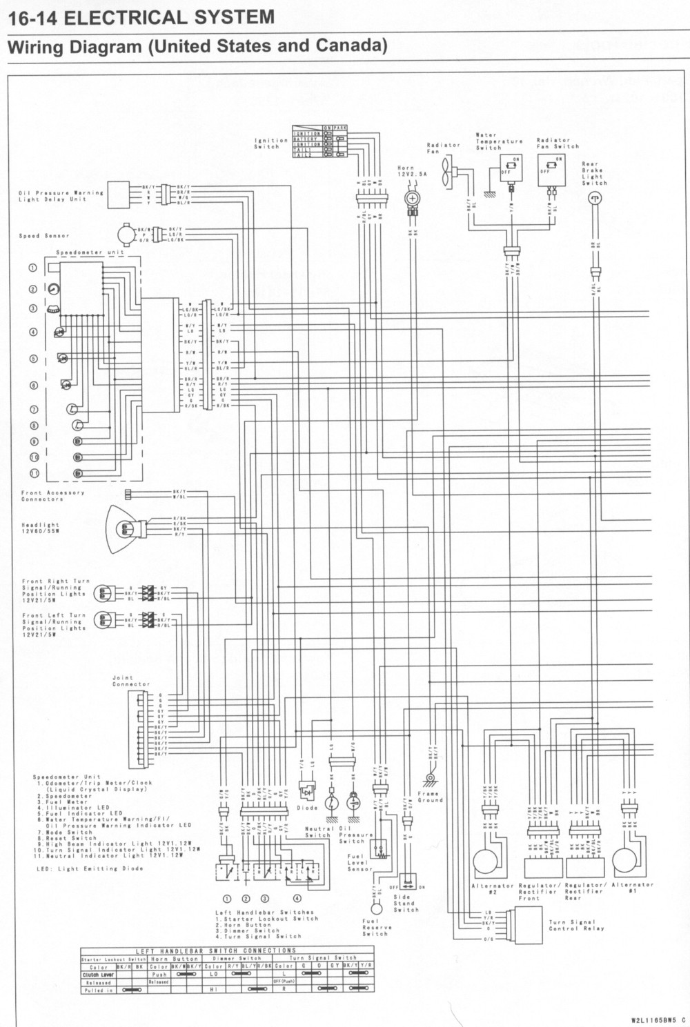 2001 vulcan wiring diagram
