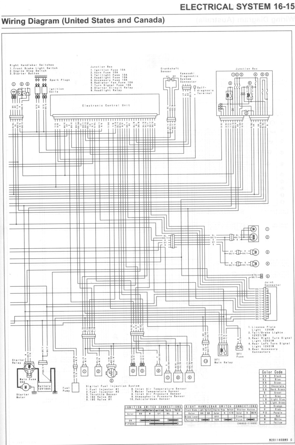 medium resolution of kawasaki vn 1500 wiring diagram wiring diagram sys kawasaki nomad 1500 wiring diagram kawasaki 1500 wiring diagram