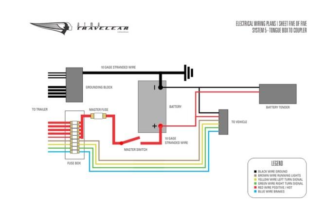 outback travel trailer wiring diagram  basic headlight