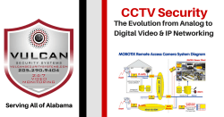 CCTV Security Systems or IP Video: Is There a Difference?