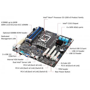 ASUS P10S-M Commercial Server Micro ATX Motherboard