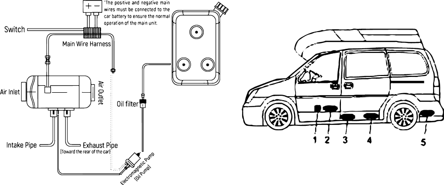 Parking Heaters: Complete Guide Book on How a Parking