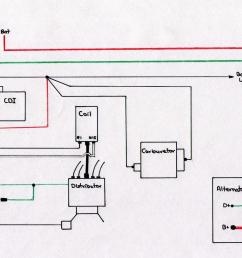 vw ignition wiring wiring diagram 1970 vw coil amp dist wiring diagram [ 2263 x 1580 Pixel ]