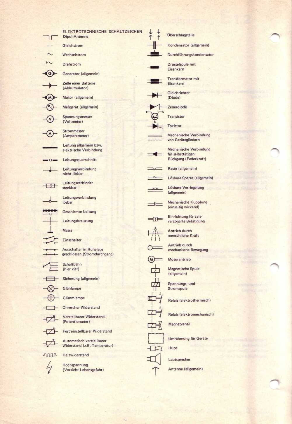medium resolution of how to read electrical diagrams symbols together with metal electrical