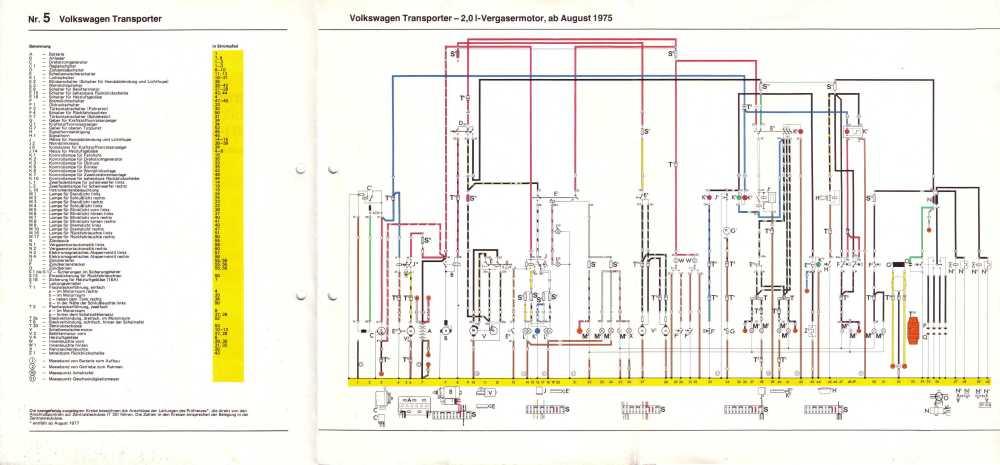 medium resolution of  volkswagen transporter 2 0 l vergasermotor ab august 1975
