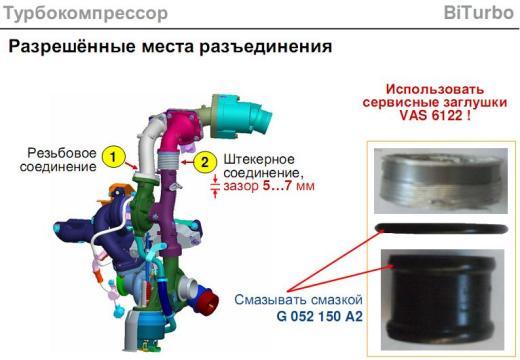 турбокомпрессор,разрешенные места разъединения.