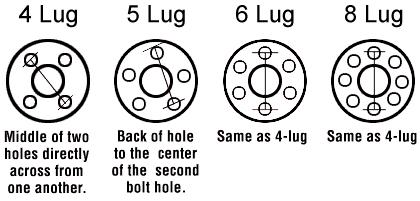 Volkswagen Wheel Bolt Patterns