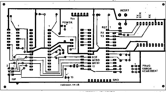 copper side of printed circuit board