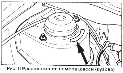Идентификационные данные автомобиля (Общая информация