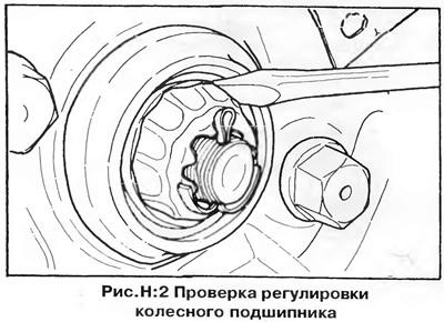Колесные подшипники (Шасси / Задняя подвеска / Volkswagen