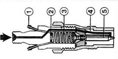 Форсунки (Дизельный двигатель / Система впрыска дизеля