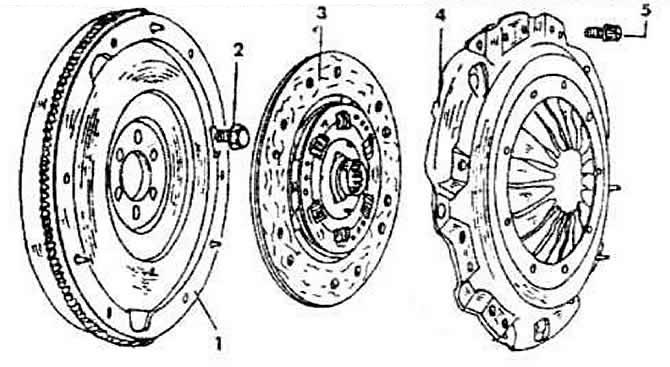 Демонтаж сцепления (Трансмиссия / Сцепление / Volkswagen
